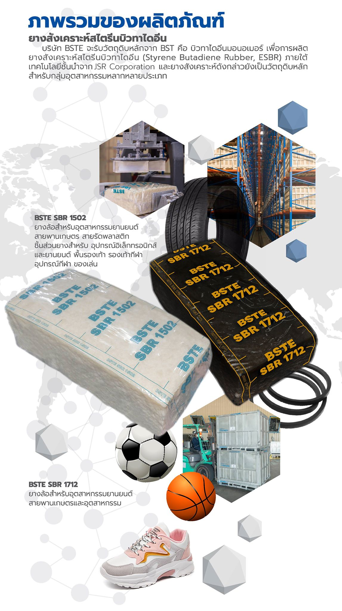 rubber products th